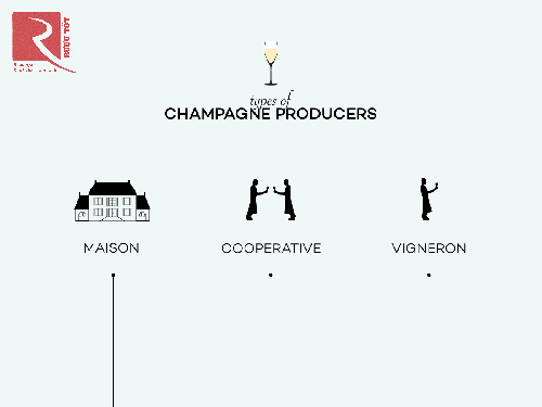 Người mới bắt đầu hiểu thế nào là rượu Champagne